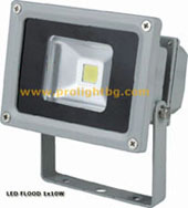 COB LED Projectors